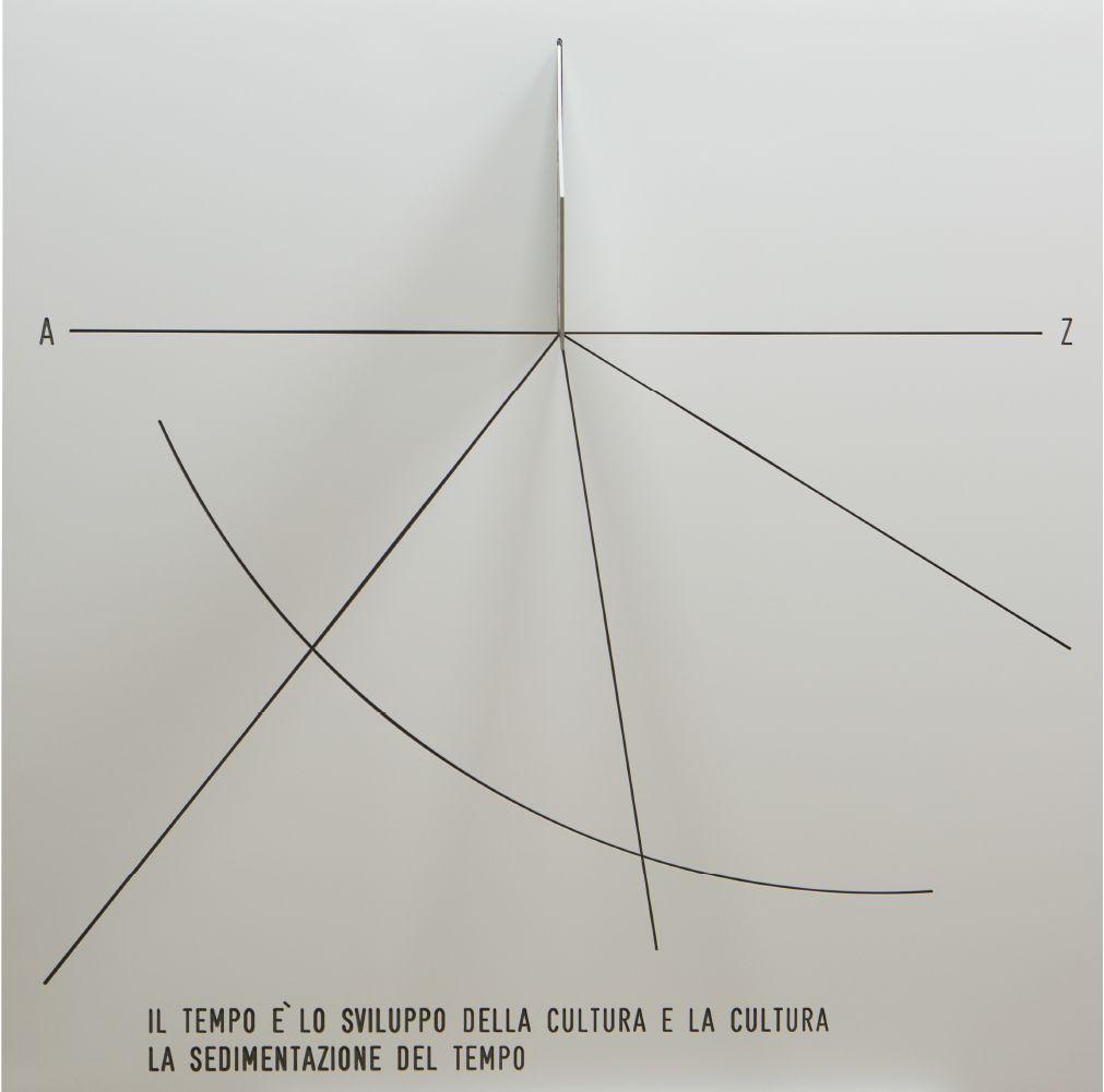 Vincenzo Agnetti, Meridiana-Tempus Mentis